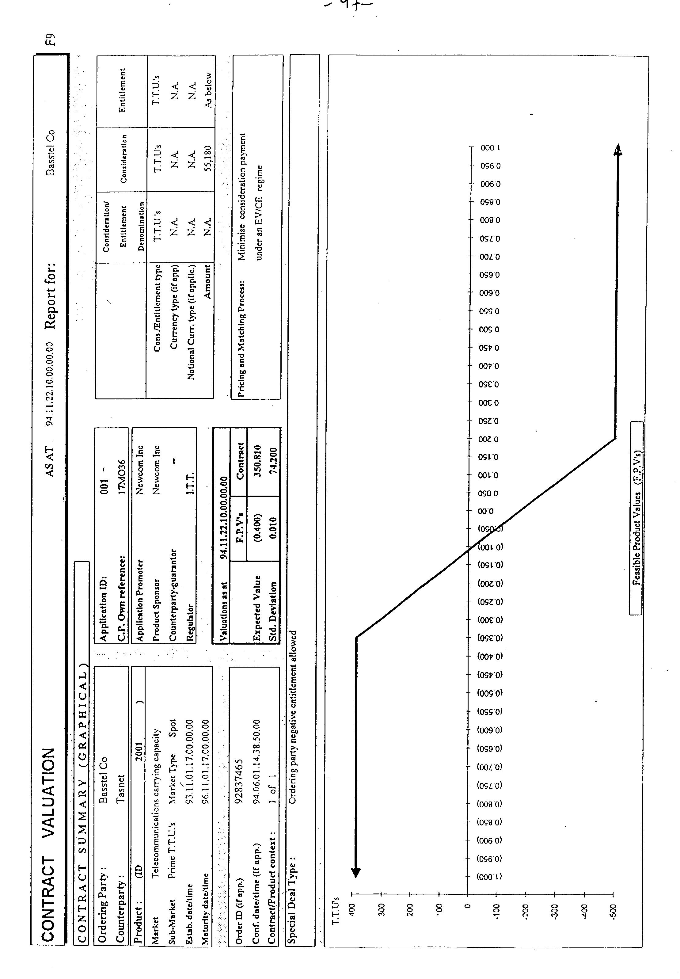 Figure US20030191707A1-20031009-P00060