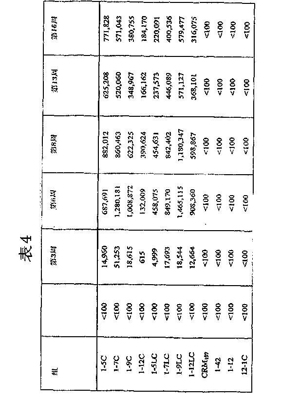 Figure CN1934127BD00341
