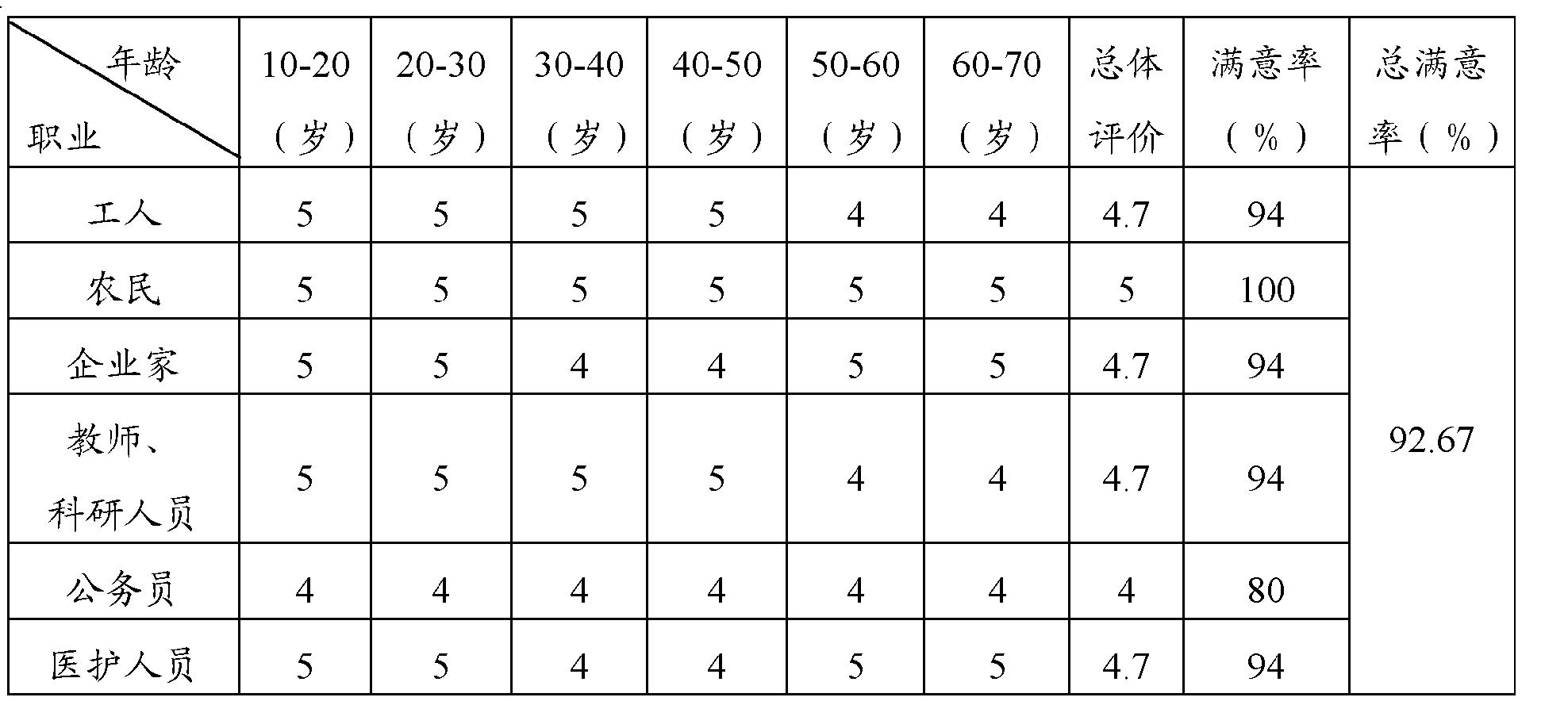 Figure CN102551142AD00133