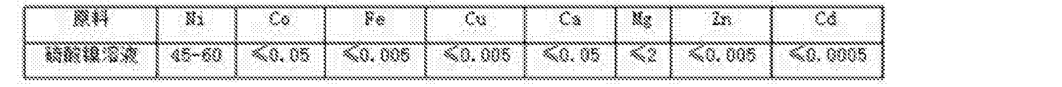 Figure CN105645482AD00041