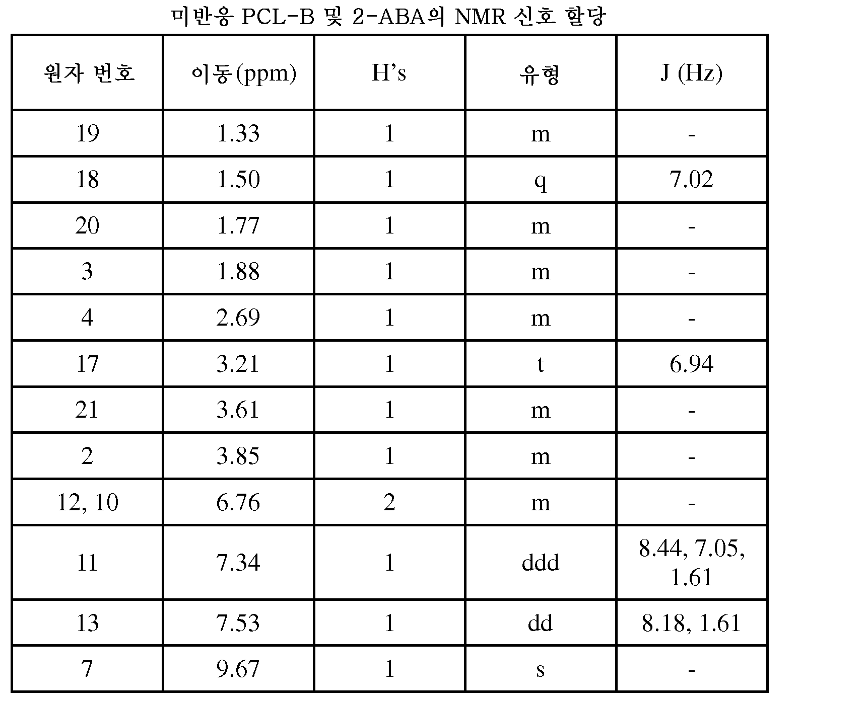 Figure pat00240