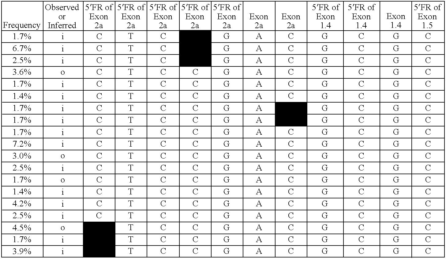 Figure US07485711-20090203-C00018