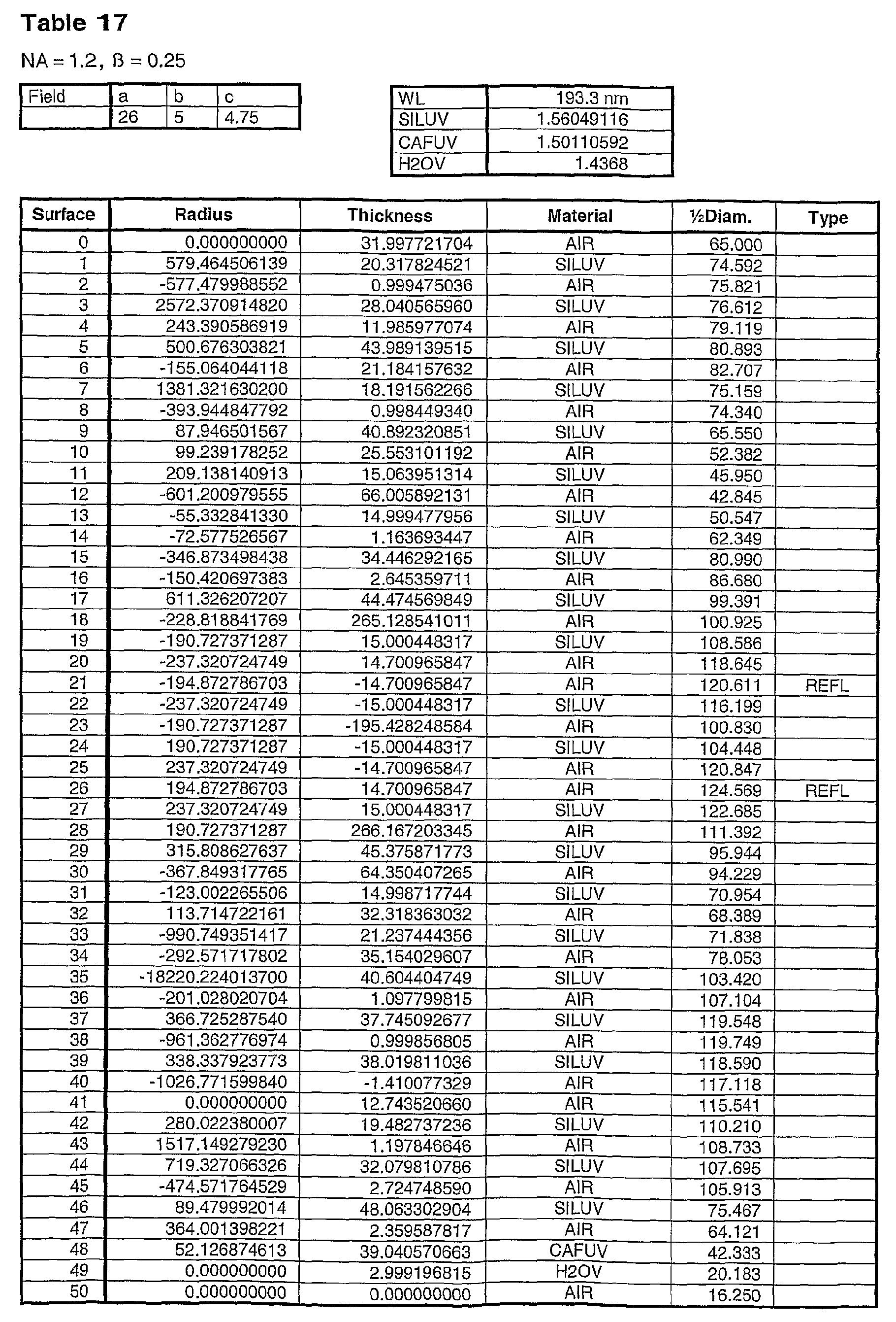 Figure 112012001788764-pat00023