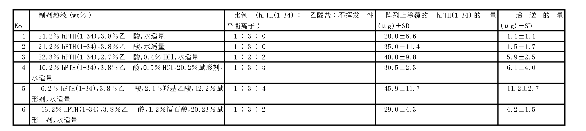 Figure CN1842320BD00251