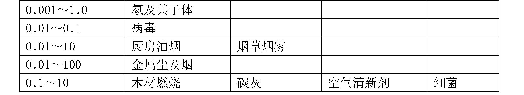 Figure CN105328351BD00072