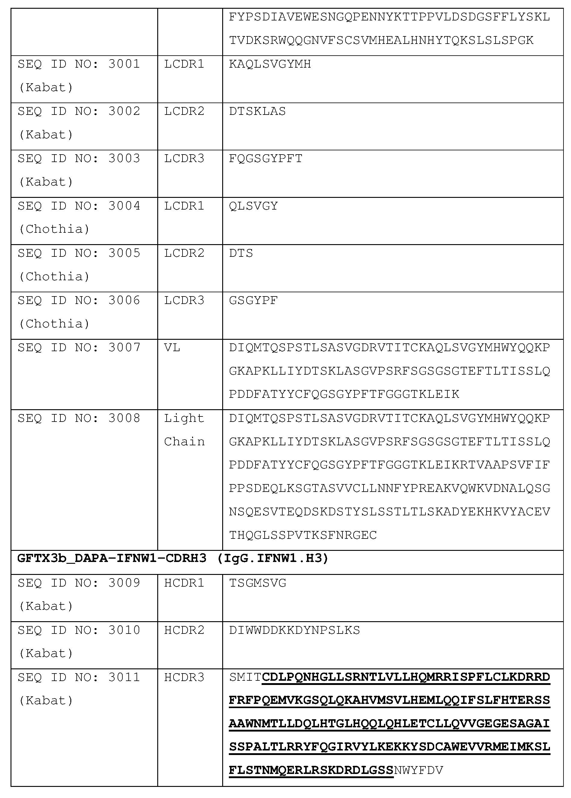 Figure imgf000451_0001