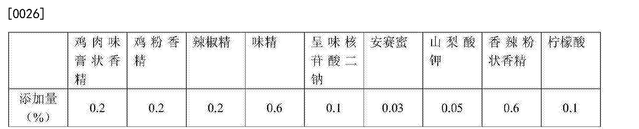 Figure CN105231430AD00041