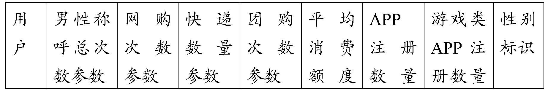Figure PCTCN2016087528-appb-000003