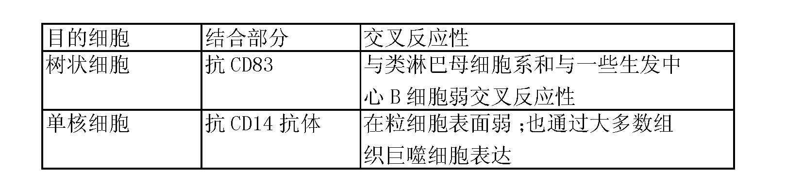Figure CN101443660BD00112