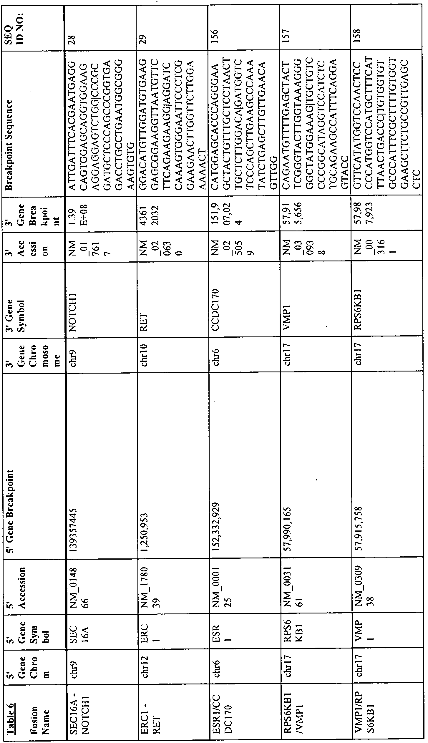 WO2015149034A2 - Gene fusions and gene variants associated with