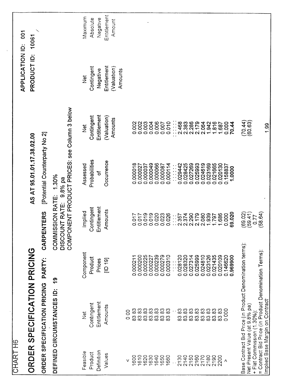 Figure US20030023546A1-20030130-P00035