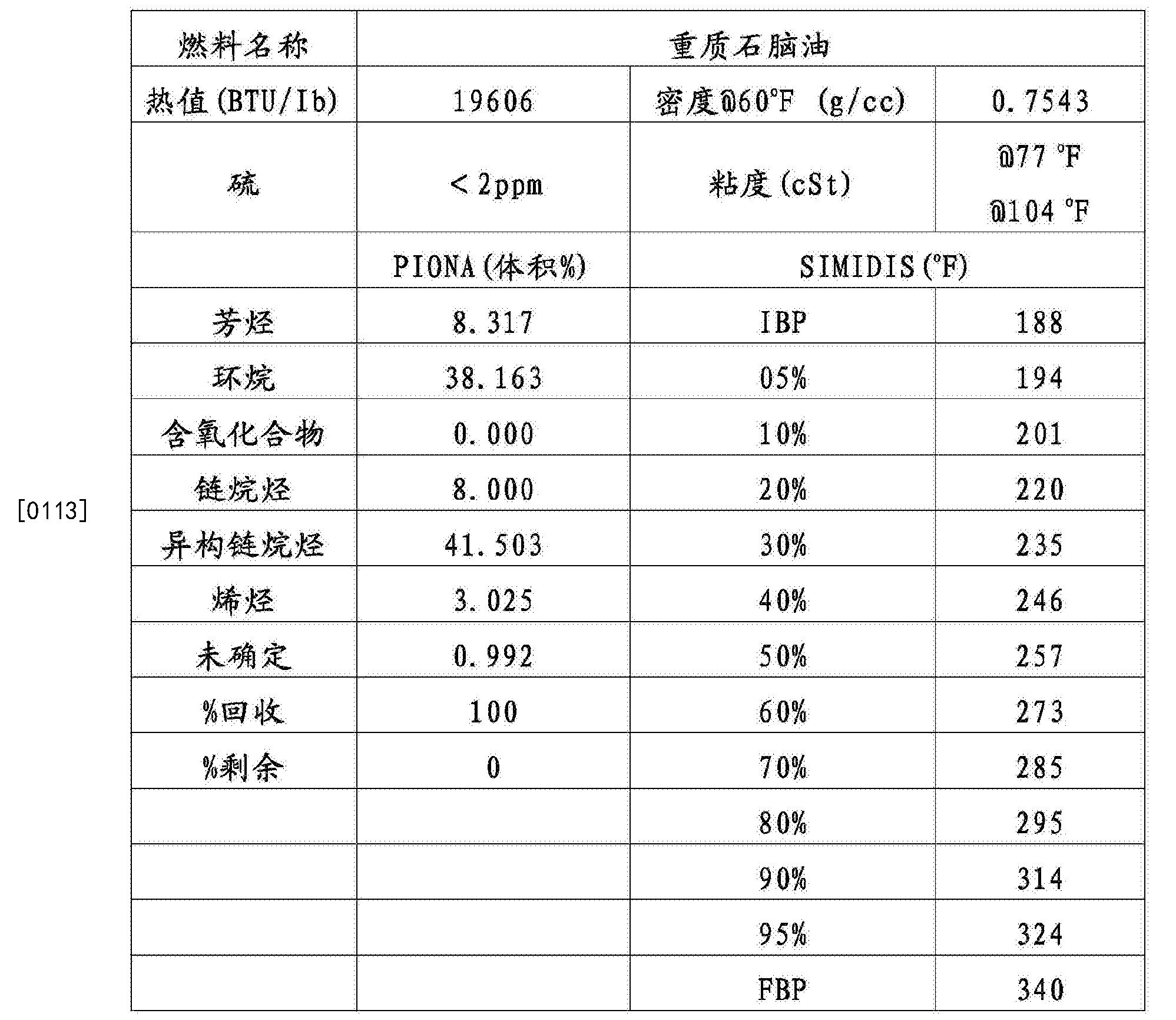 Figure CN105555707BD00162