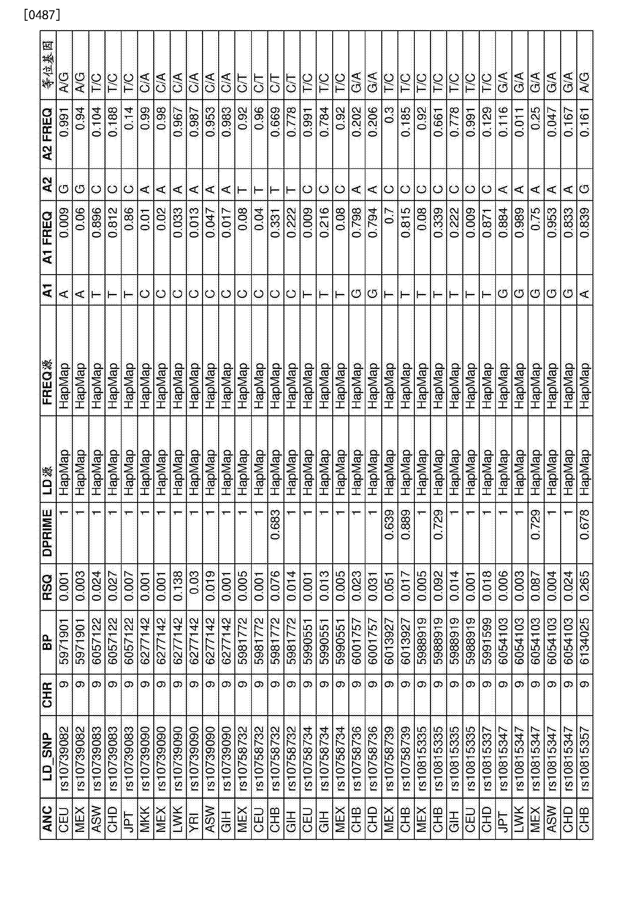 Figure CN107109494AD01581