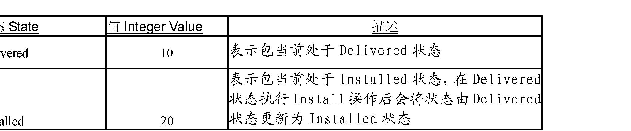 Figure CN102006334BD00144