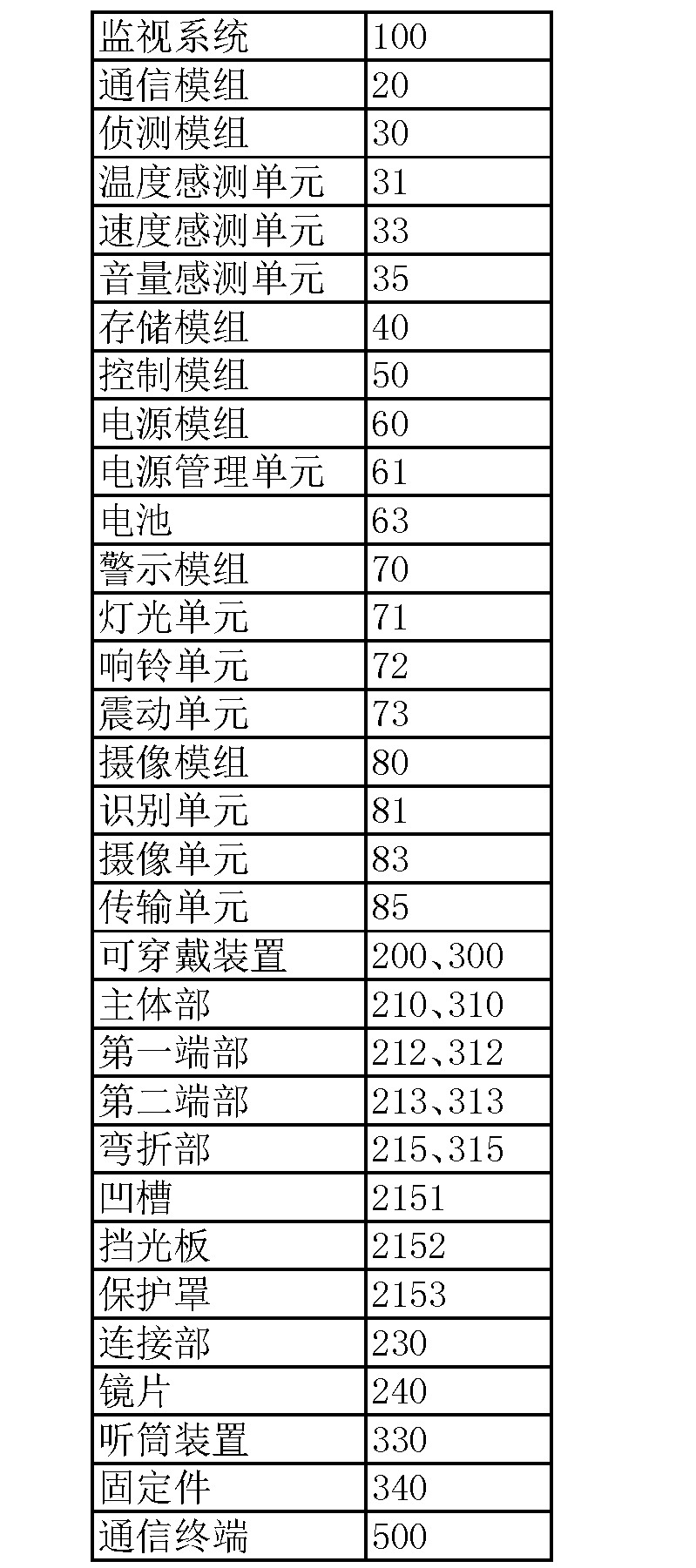 Figure CN106470332AD00051