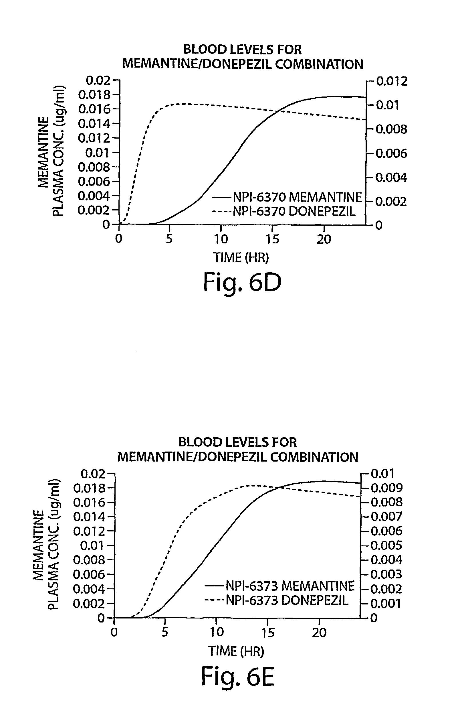 ciprofloxacina e levofloxacina