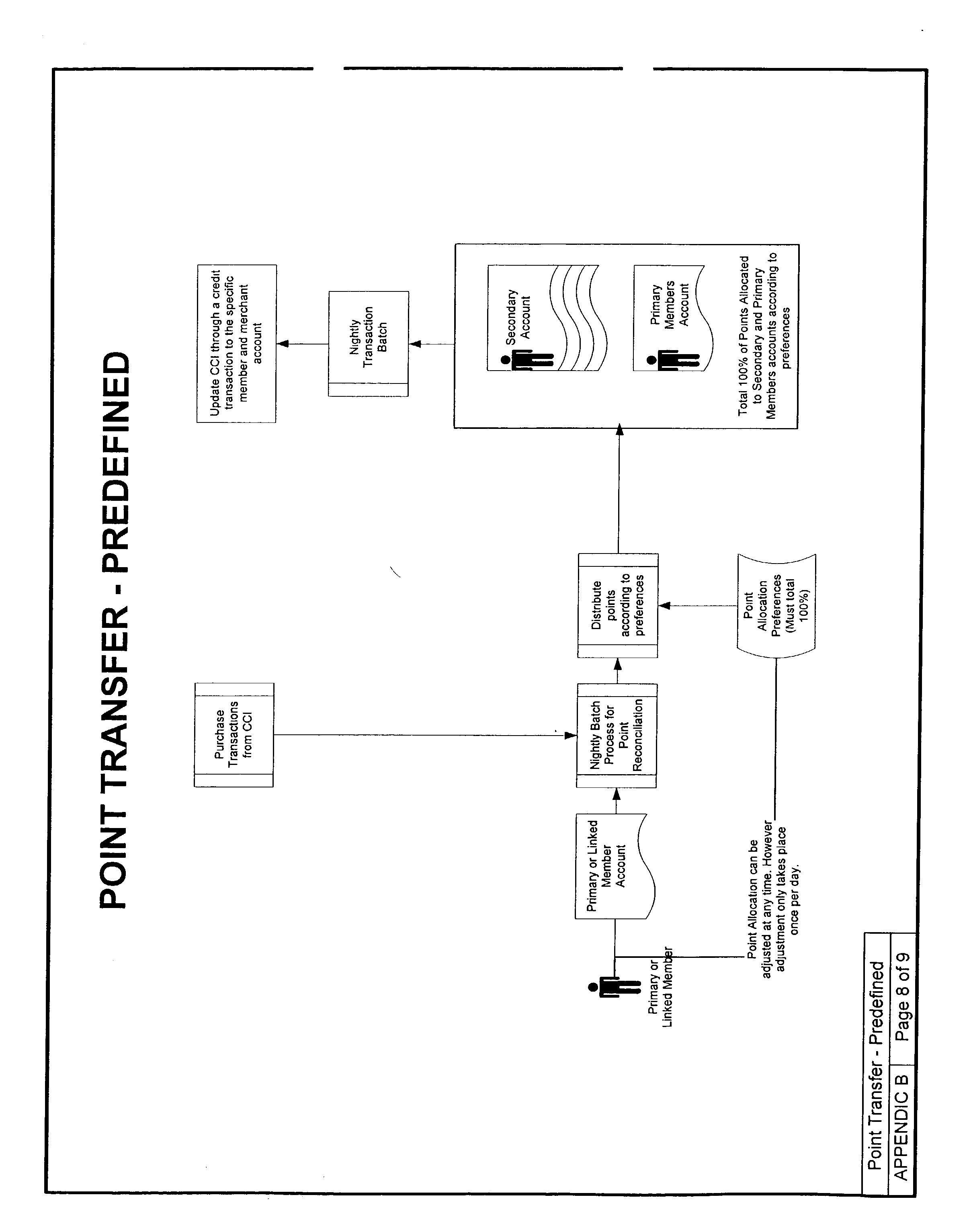 Figure US20030023491A1-20030130-P00016