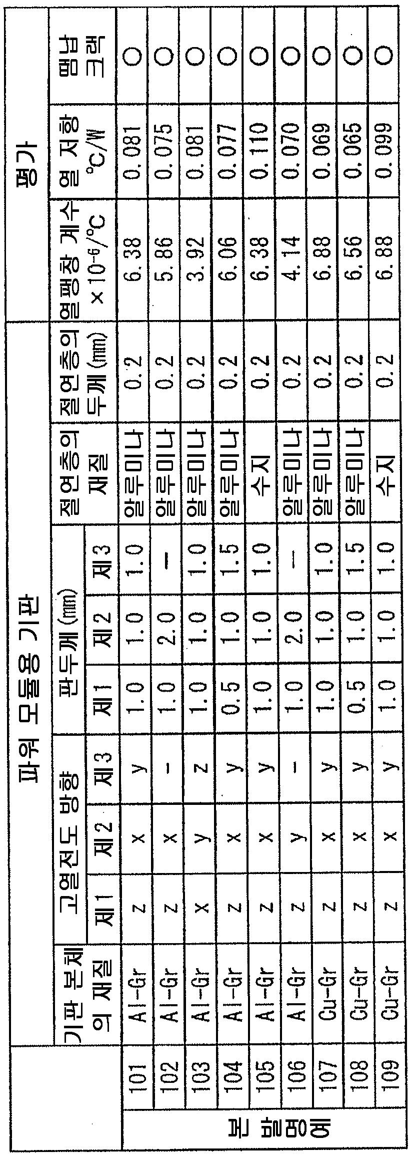 Figure 112012061819945-pct00024