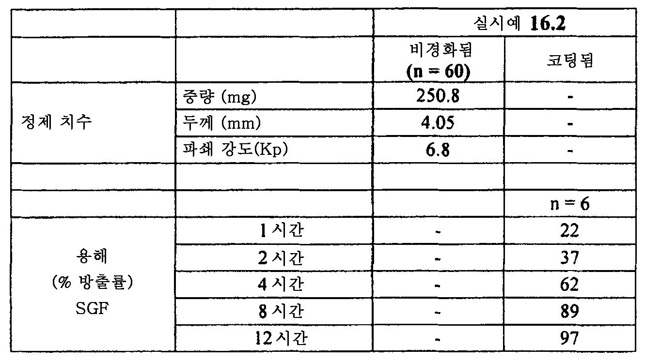 Figure pat00083