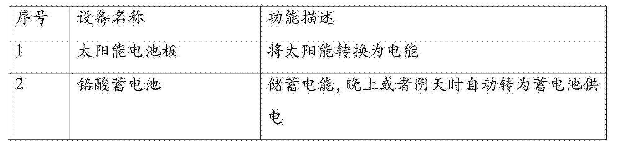 Figure CN108418898AD00101