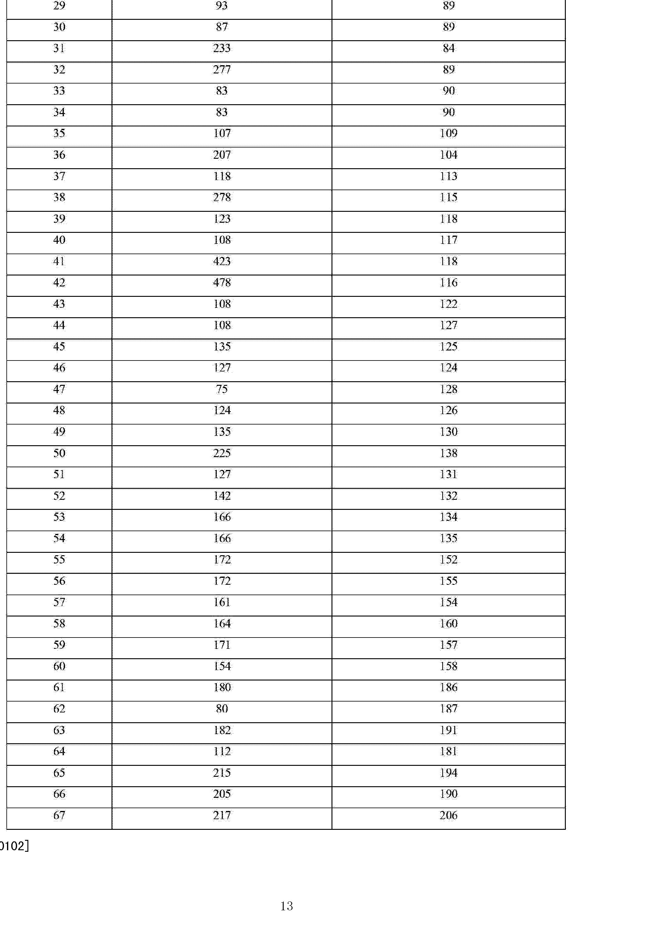 Figure CN103012595BD00131