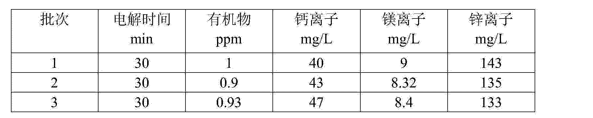Figure CN103937979AD00041