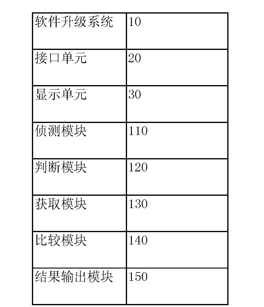 Figure CN104239081AD00041