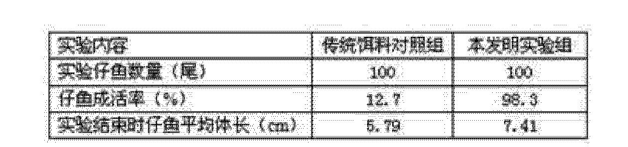 Figure CN103828750AD00041