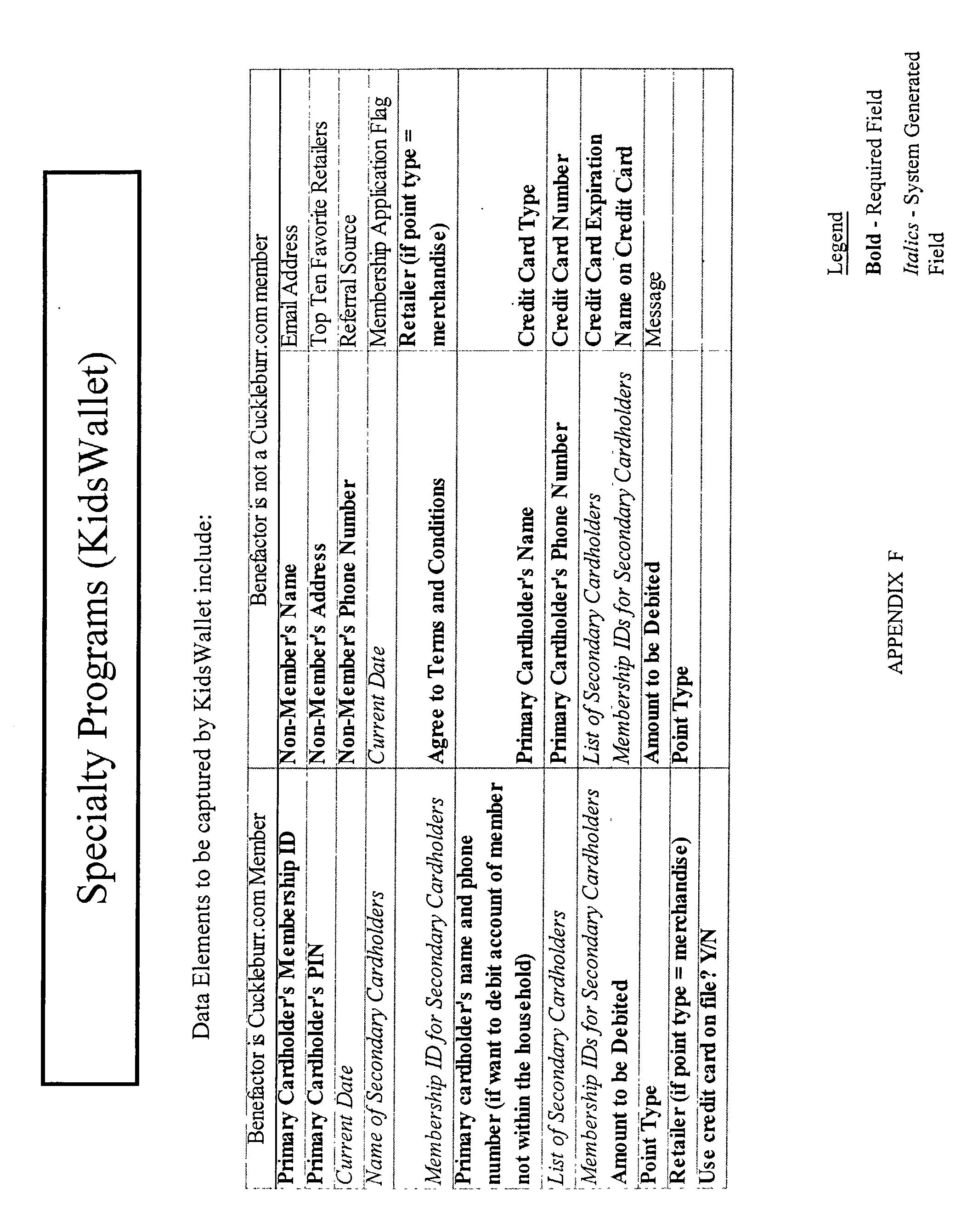 Figure US20030023491A1-20030130-P00072