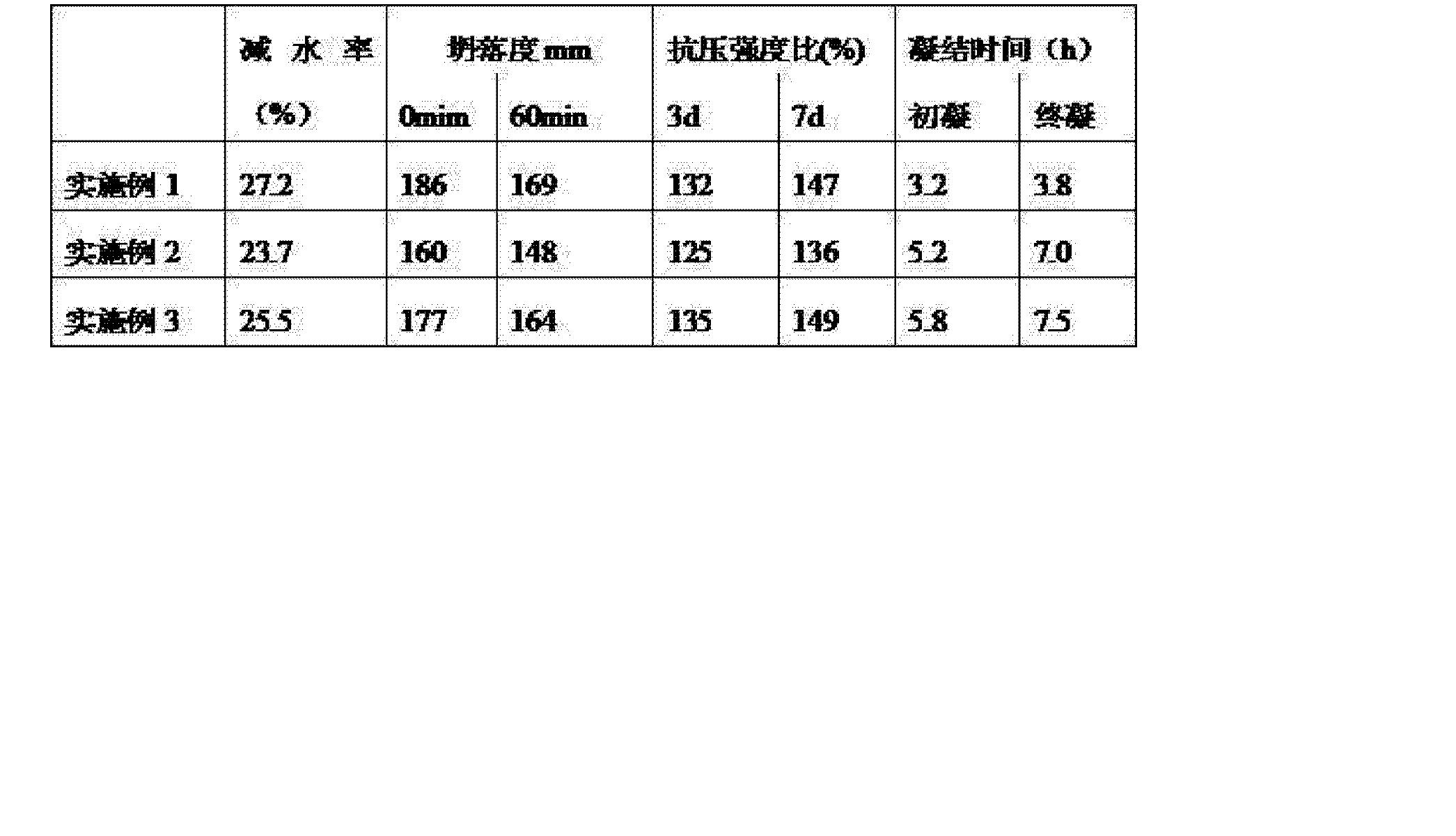Figure CN103011662AD00071