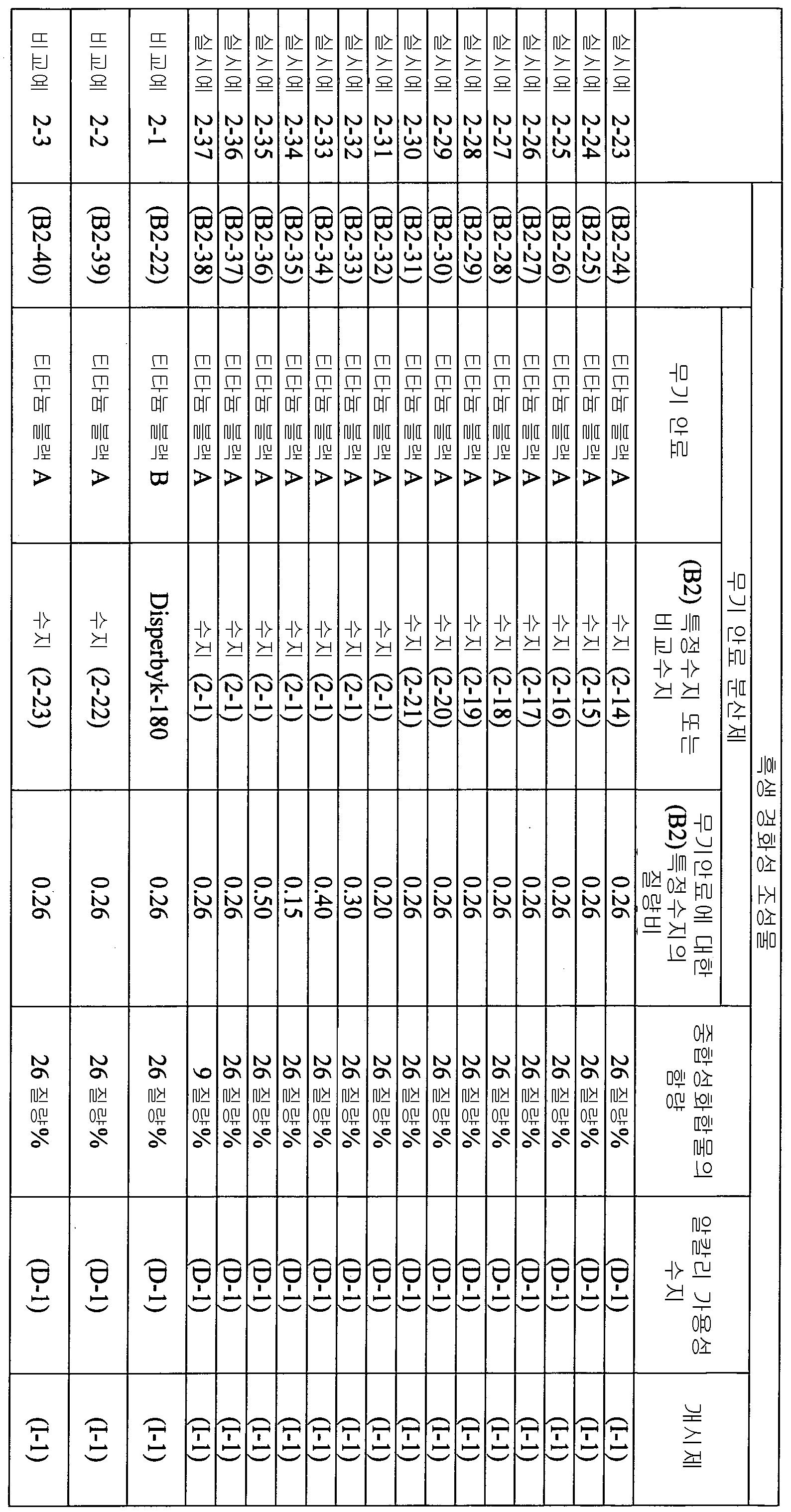 Figure 112012046241217-pct00072