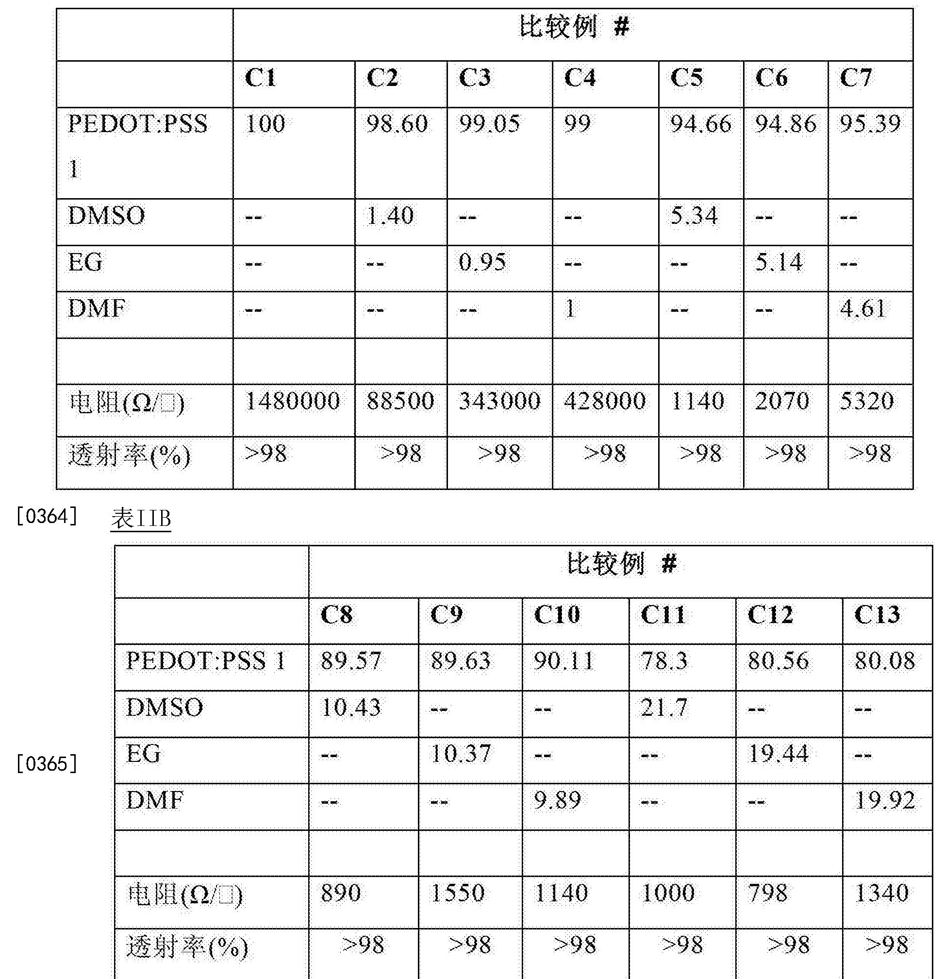 Figure CN103493145BD00331