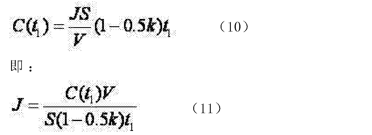 Figure CN105353396AD00082