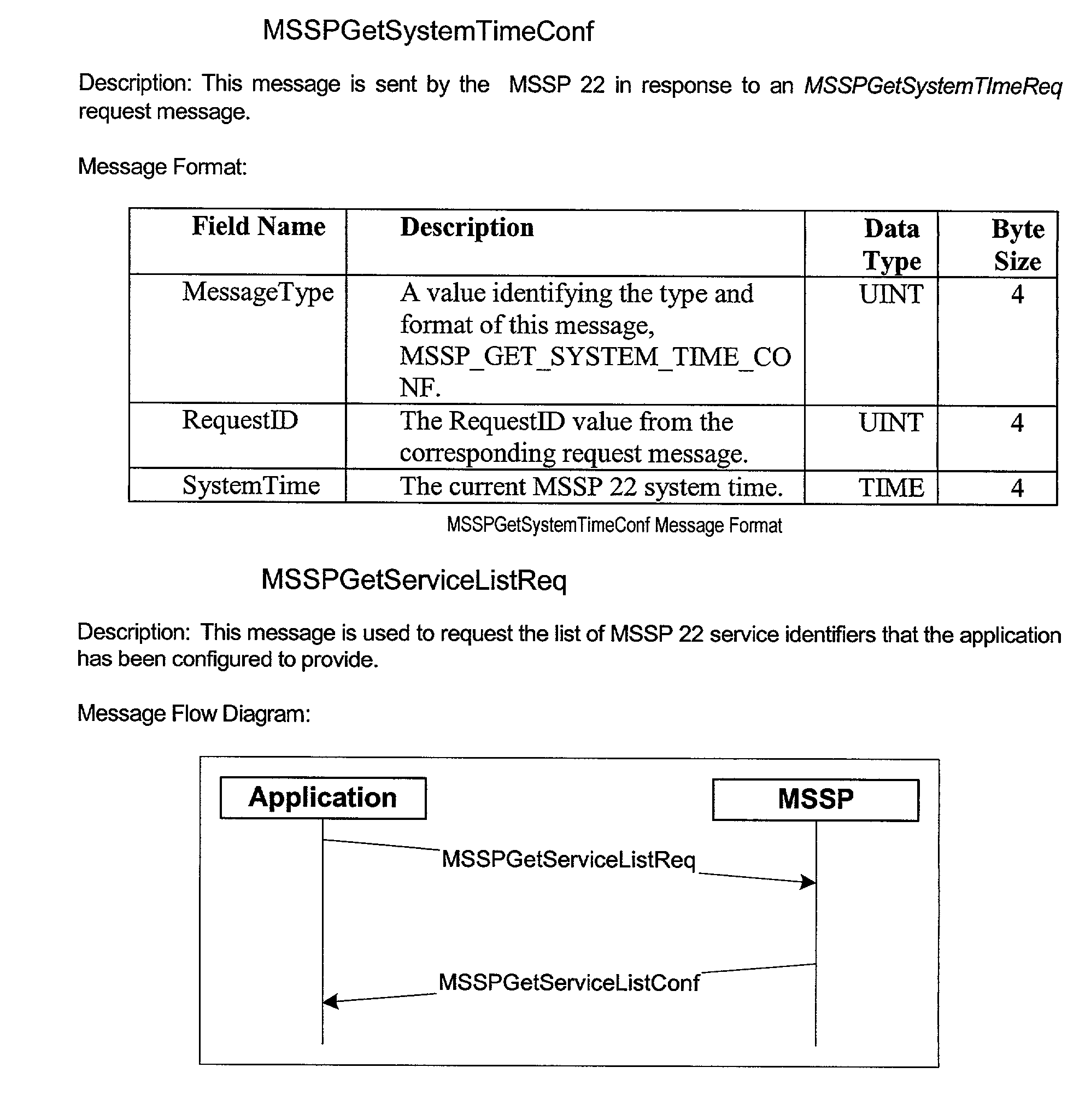 Figure US20030177283A1-20030918-P00010