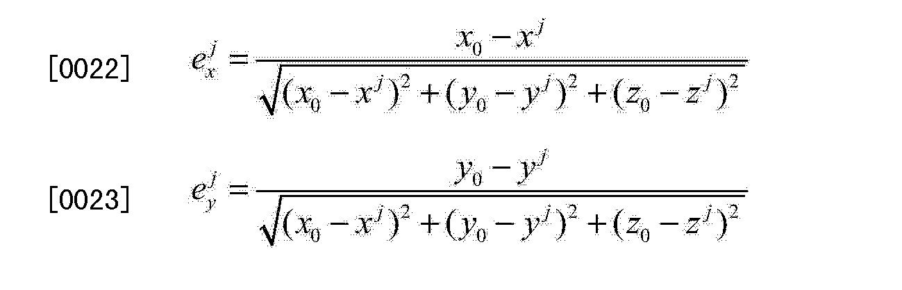 Figure CN103954982AD00052
