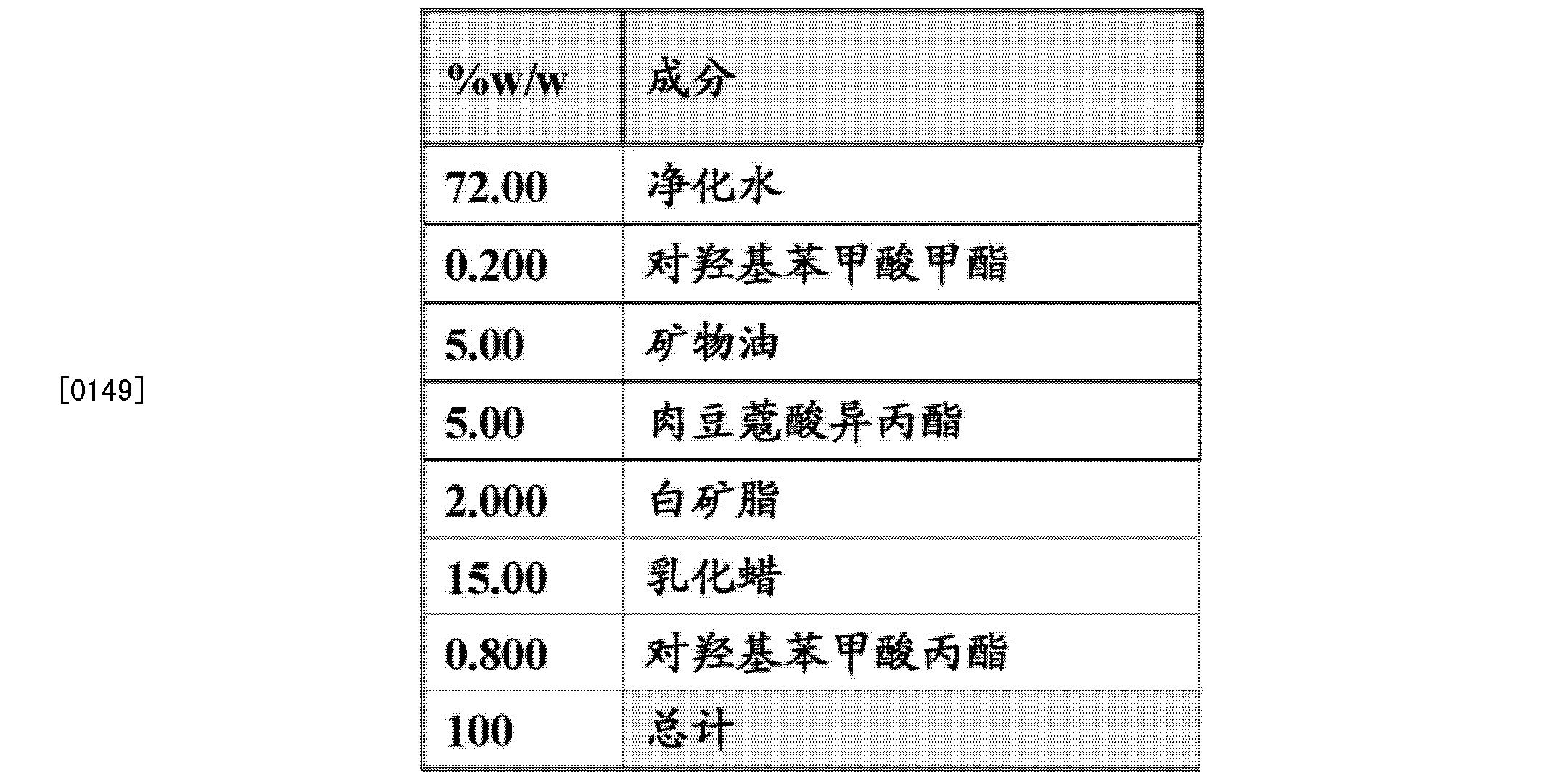 Figure CN103747782AD00361