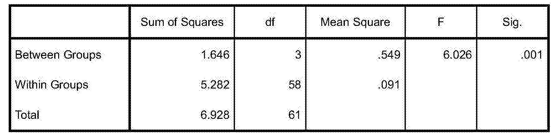 Figure CN106617274AD00122