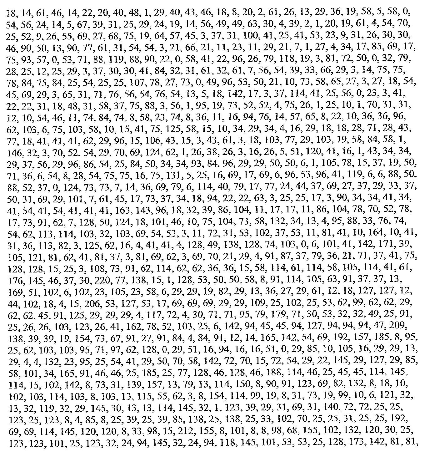 Figure 112006032752447-pct00004