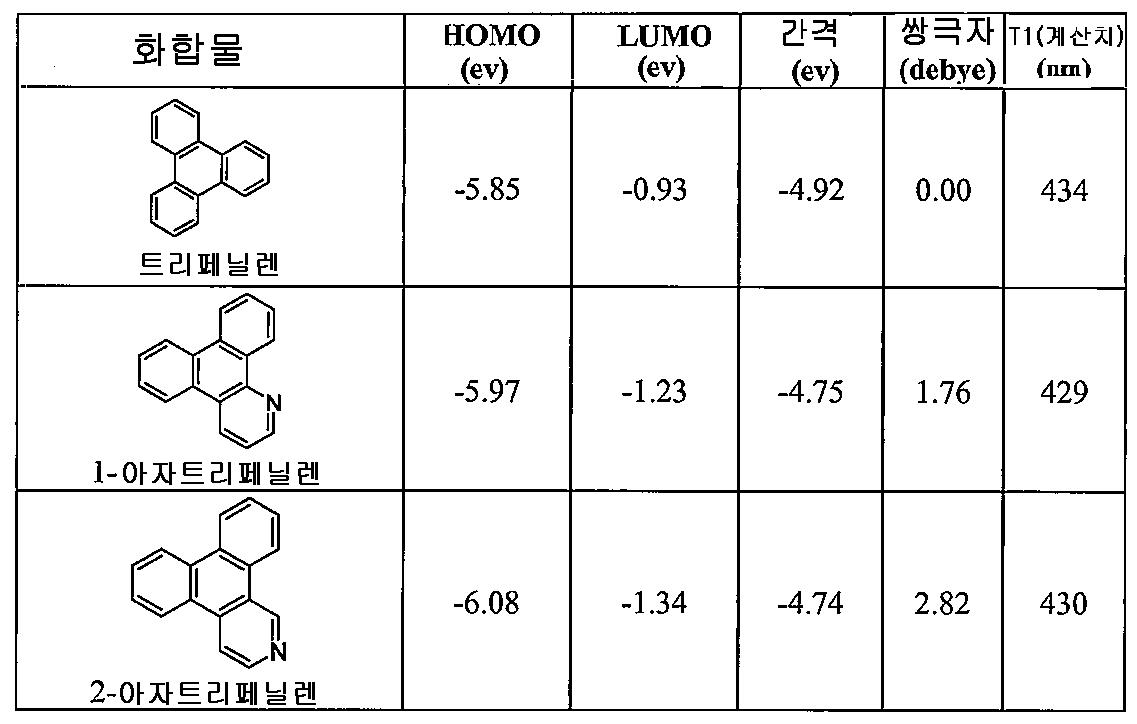 Figure 112011098457278-pct00008