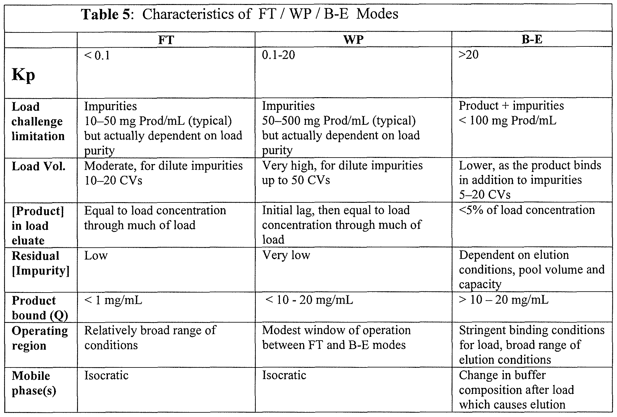 WO2008063892A2 - Rationally designed media for cell culture - Google