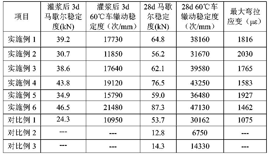 Figure CN104628322AD00071