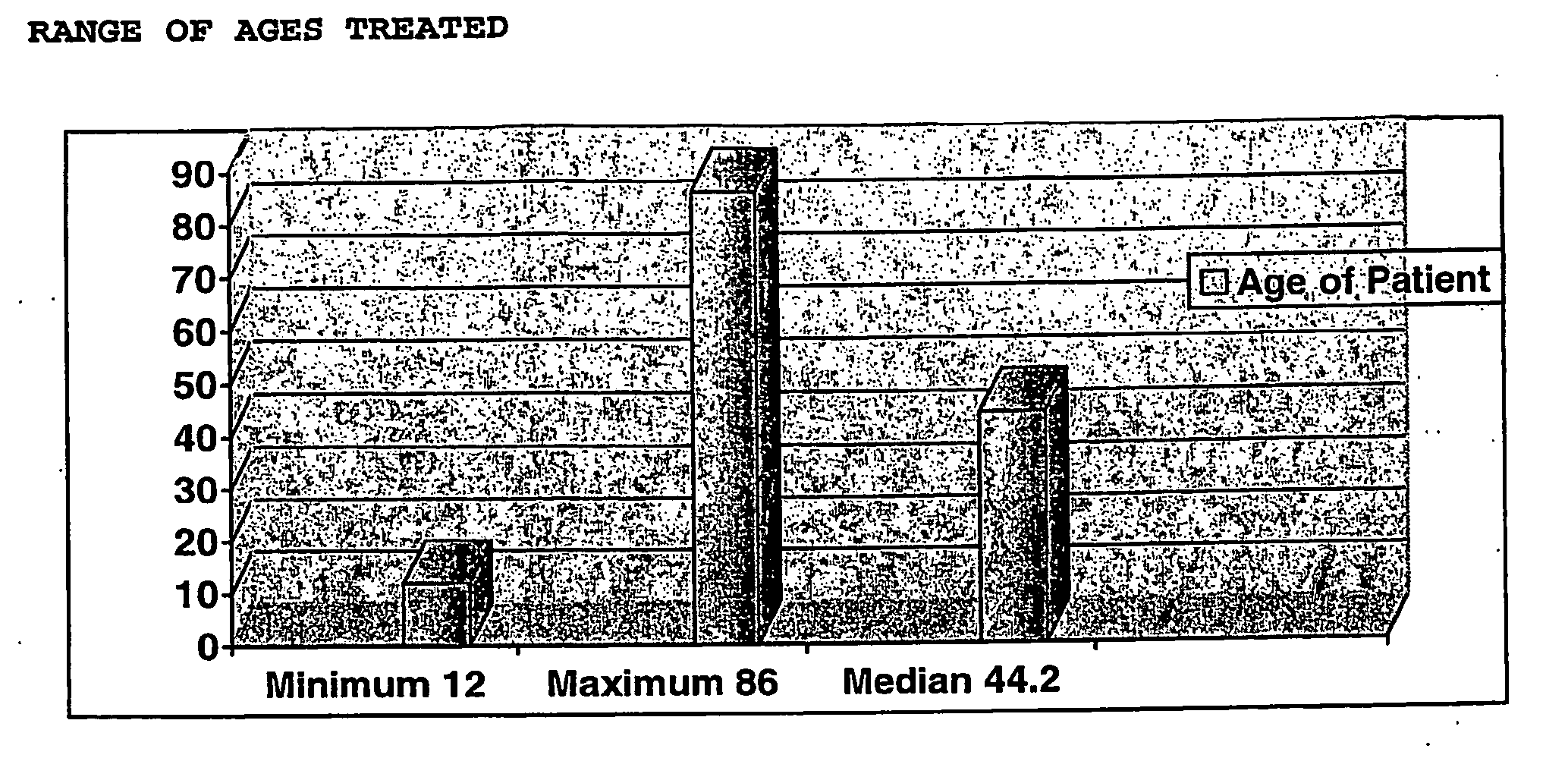 Figure US20040082540A1-20040429-P00003