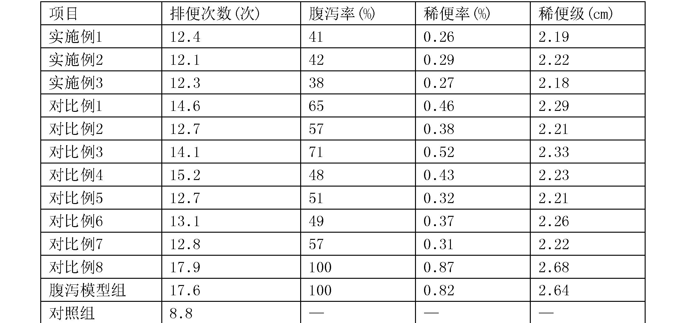 Figure CN107510030AD00071