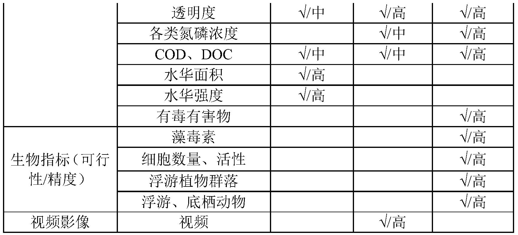 Figure PCTCN2017089012-appb-000025