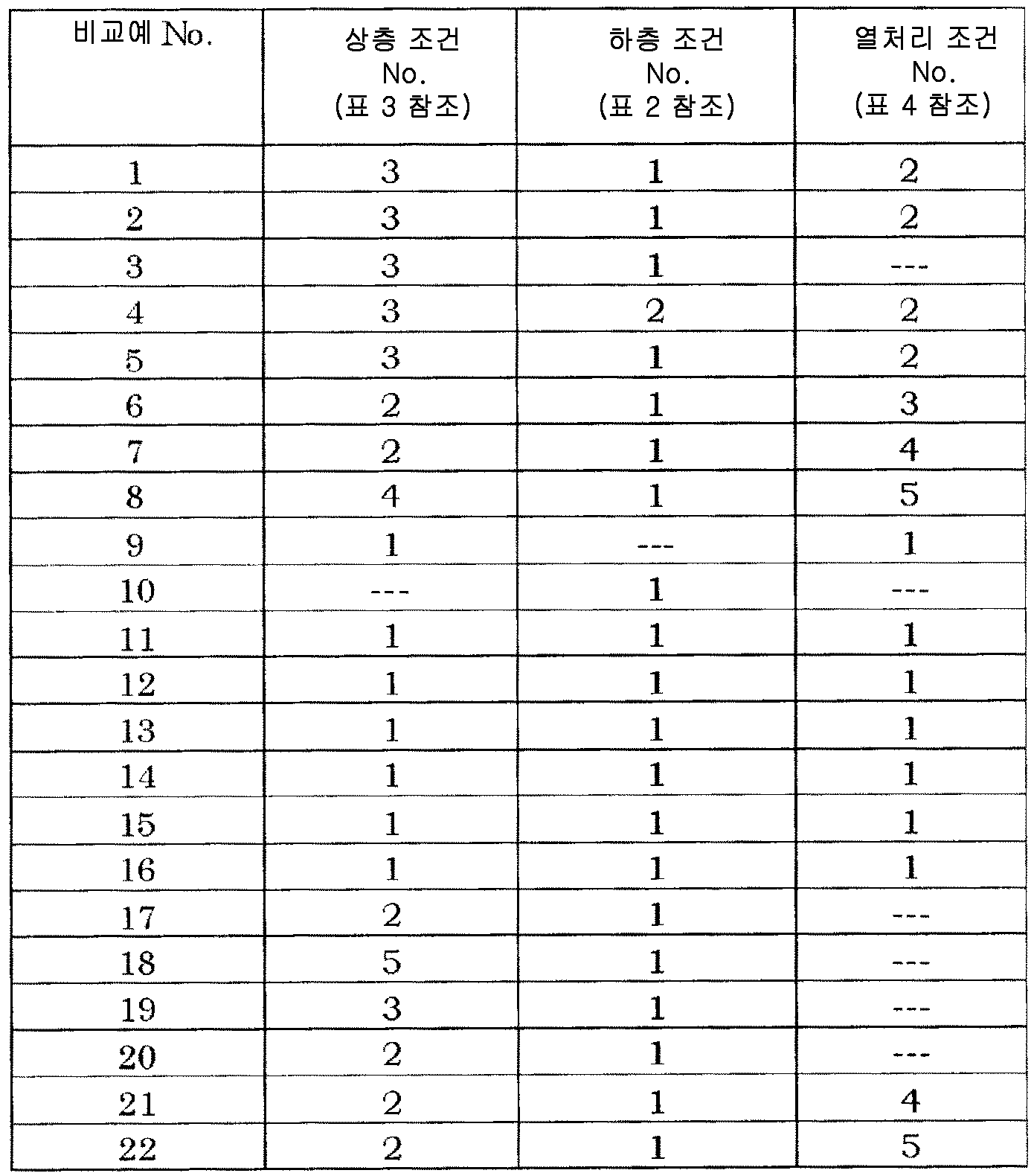 Figure 112014100247711-pct00008