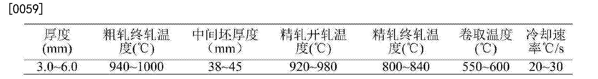 Figure CN106834948AD00062