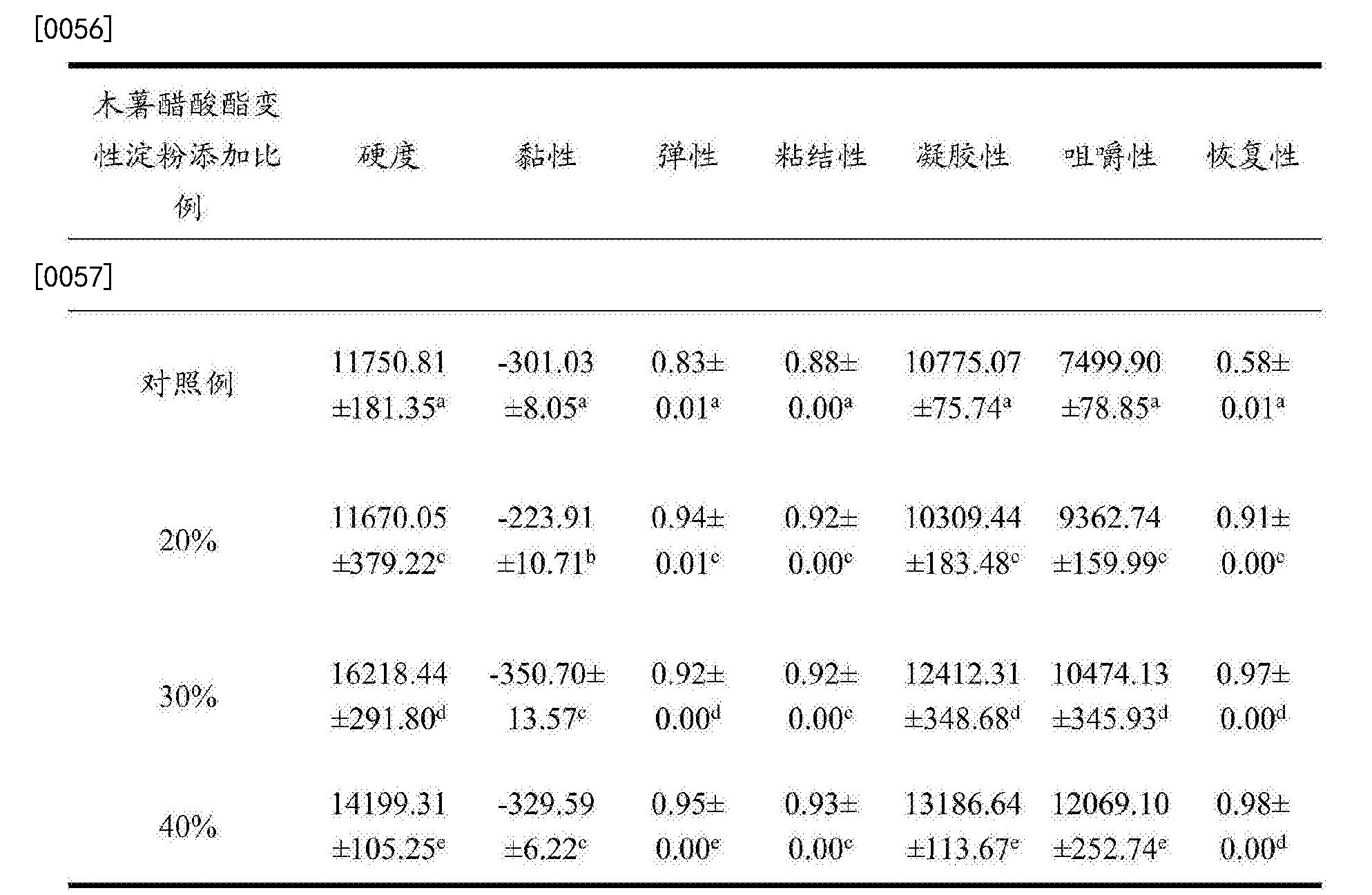 Figure CN106722124AD00071