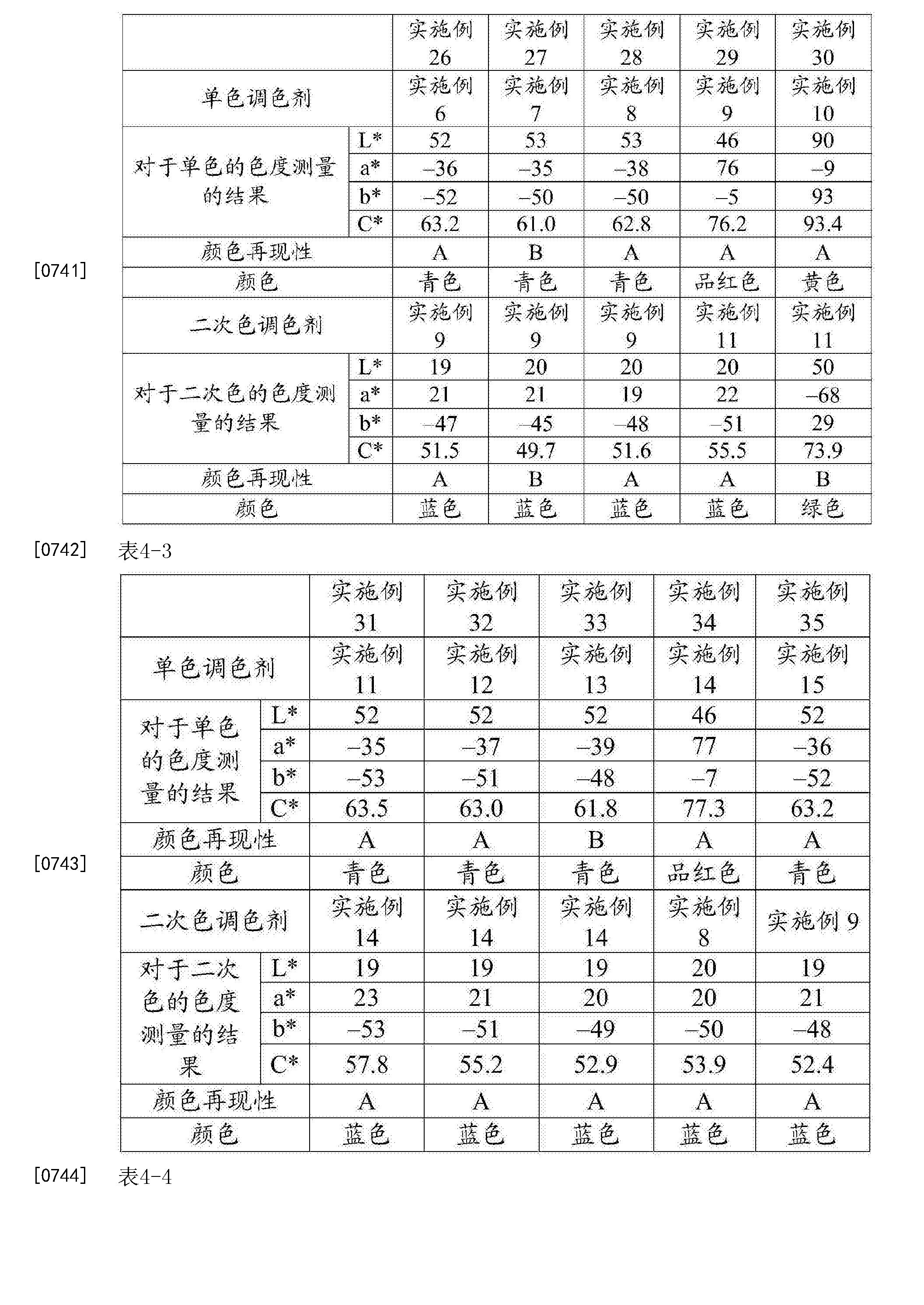 Figure CN104303111BD00591