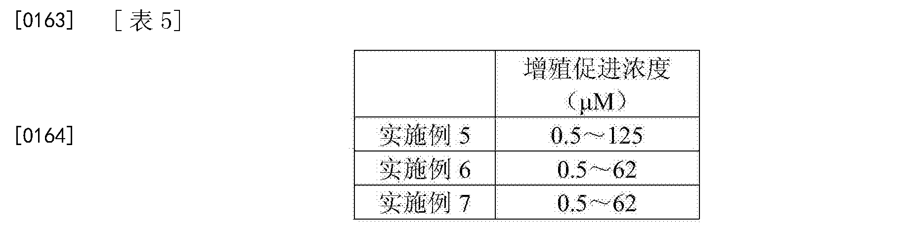 Figure CN103533936BD00143