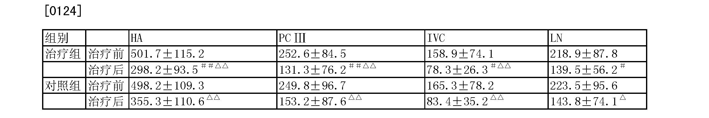 Figure CN103055285BD00101